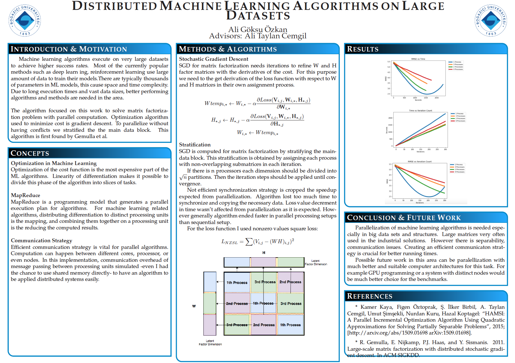 Distributed Machine Learning Algorithms on Large Datasets
