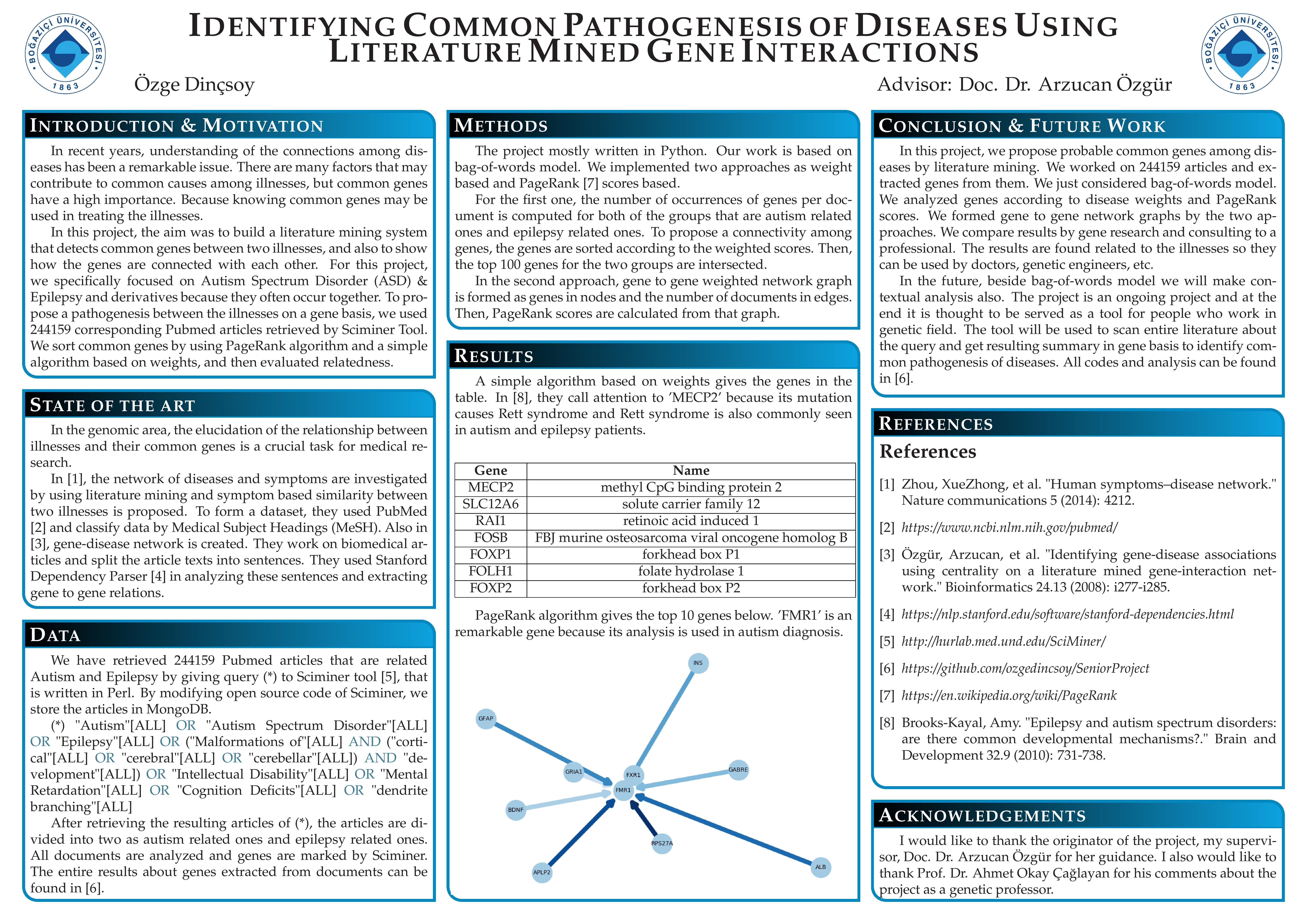 Identifying Common Pathogenesis of Diseases Using Literature Mined