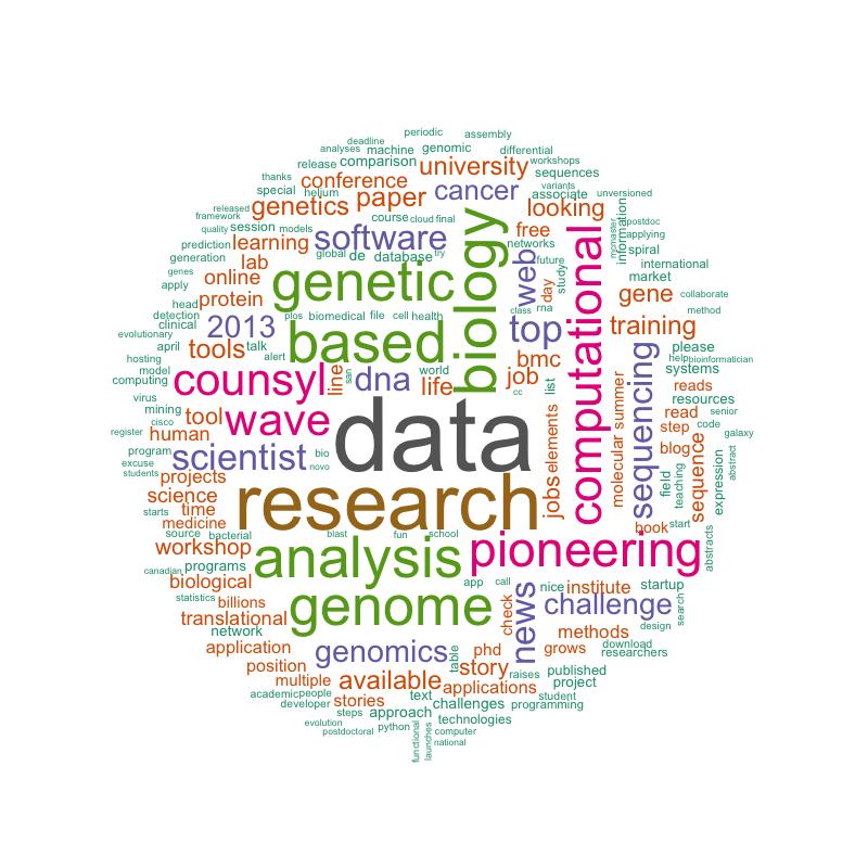 Text Analytics and BioInformatics Laboratory (TABILAB